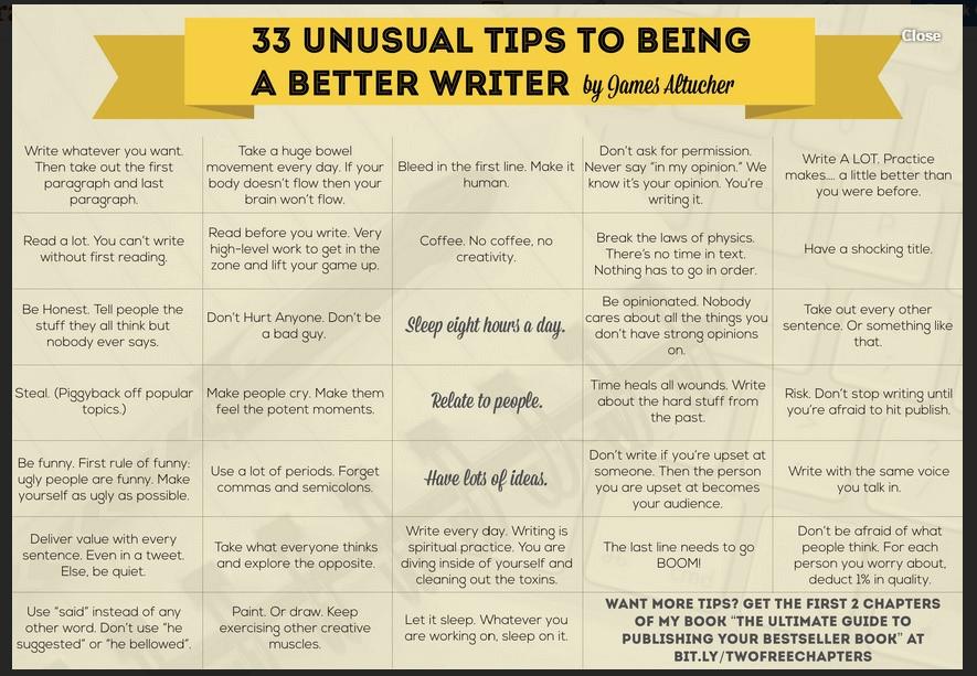 33-unusual-writing-editing-tips