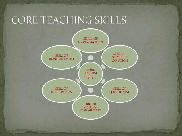 micro-teaching-skills-4-638